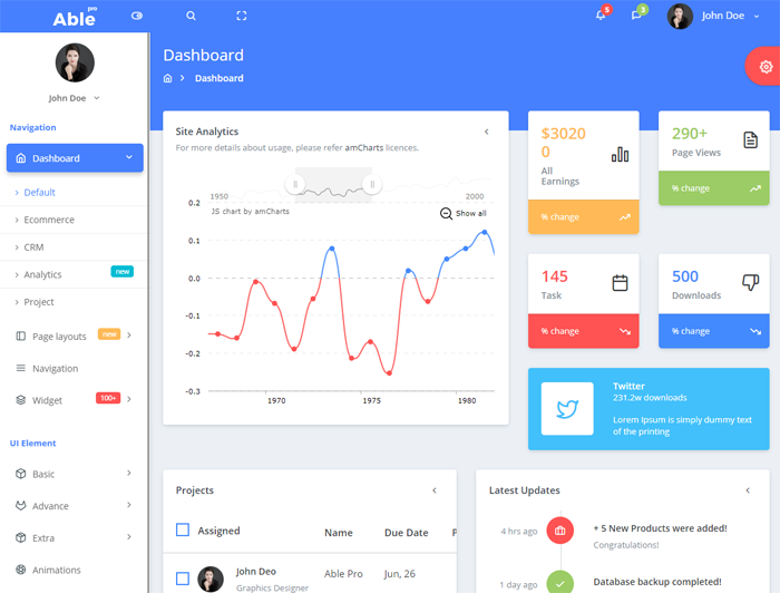 48 Responsive Bootstrap 4 Admin Dashboard Templates 2018 Html5